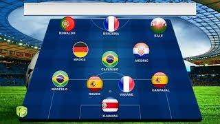 Football Quiz ⚽  - Devinez l'équipe à travers le pays des joueurs! 2018