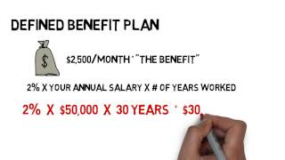 What is a Defined Benefit pension?