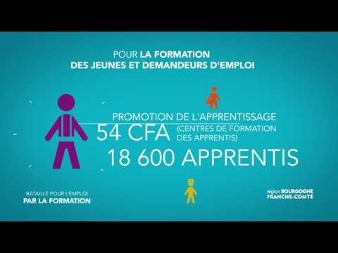 Film budget 2016 Région Bourgogne Franche Comté