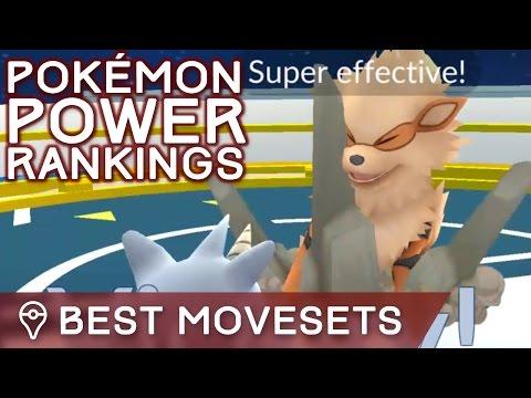 BEST MOVESETS FOR ALL POKÉMON + OVERALL POWER RANKINGS IN POKÉMON GO