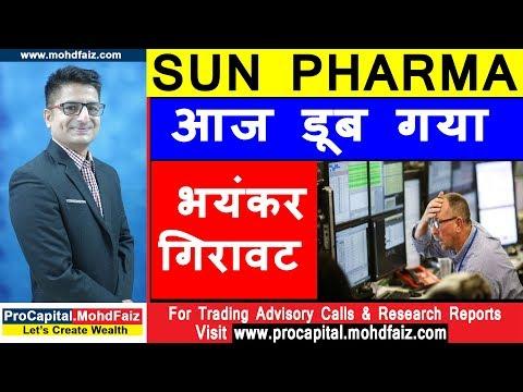 SUN PHARMA आज डूब गया भयंकर गिरावट | Latest Share Market News | Sun Pharma Share
