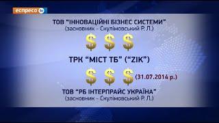 Кому з оточення Януковича належить телеканал
