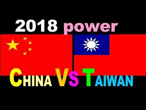 China vs Taiwan - Military Power Comparison 2018