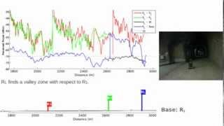 Signal-based Deployment Planning for Robot Teams in Tunnel-like Fading Environments