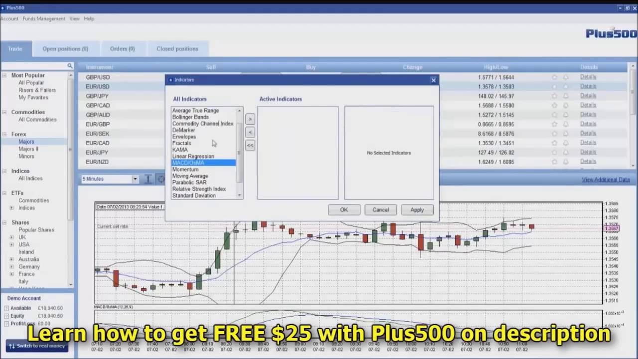 Plus 500 Trading Strategy,