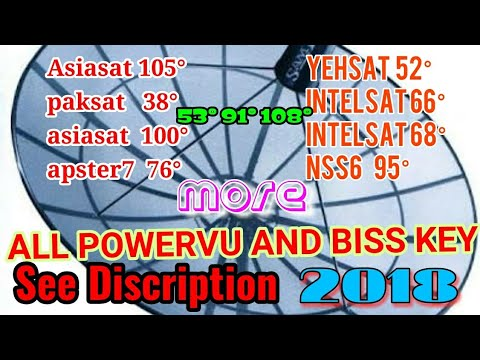 All powerVU and biss keys 2018 for hd recievers see in description