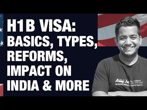H1B Visa: Basics, types, Imapct on India - Critical Analysis by Roman Saini [UPSC CSE/IAS]