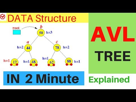 How To make AVL Tree in Data Structure and Algorithm -Easy way to check AVL tree Tutorial