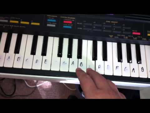 Funky town keyboard tutorial