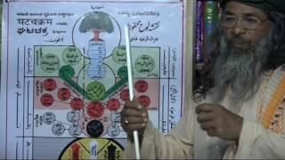 Nakshe Lohe Mahfooz By Sufi Mohammed Khaja Sahab M.I.