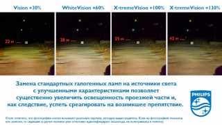 Видео обзор линейки PHILIPS VISION