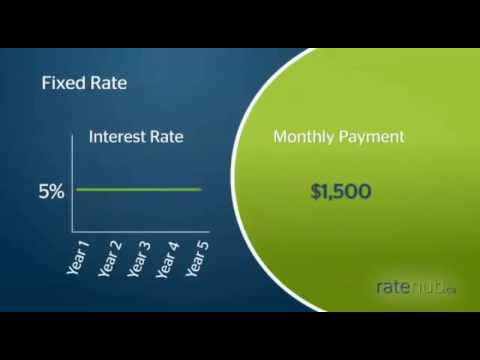 [LTP] Canada mortgage learn the basics RS221