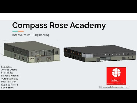 Intech - Redesign of Compass Rose Academy