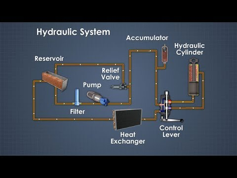 Hydraulic System Equipment
