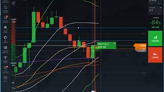 IQ OPTION:Live trade double top (M) and double bottom (W) pattern Forex breakout Hindi+Urdu 2018