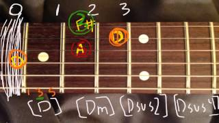 Guitar Theory 2: Major, Minor, Sus2, Sus4, and Power Chords (Music Theory for Guitar)