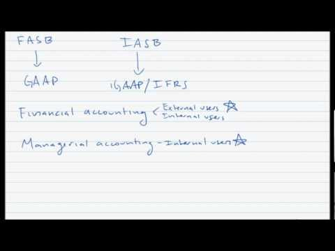Financial Accounting Lesson 2 - Accounting Standards, Conceptual Framework Overview