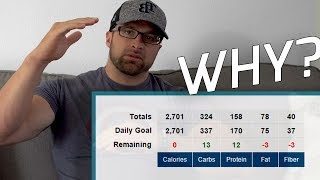 Why Your Macros and Calories NEVER Match
