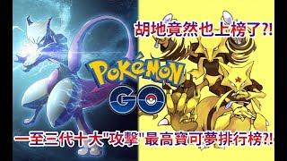 "【Pokémon GO】一至三代十大""攻擊""最高寶可夢排行榜?!(胡地竟然也上榜了?!)"