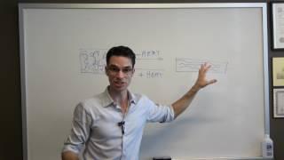 Sup2 - Rubber bands and entropic elasticity - UCSD NANO 134 - Darren Lipomi