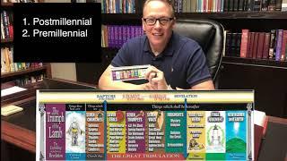 Revelation 20:1-2 Millennial Views