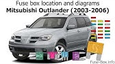 Fuse Box Location And Diagrams Mitsubishi Asx Outlander Sport 2011 2018 Youtube