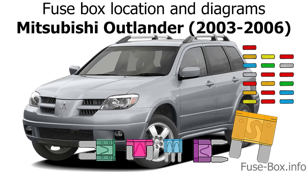 Fuse box location and diagrams: Mitsubishi Outlander (2003-2006) - YouTubeYouTube