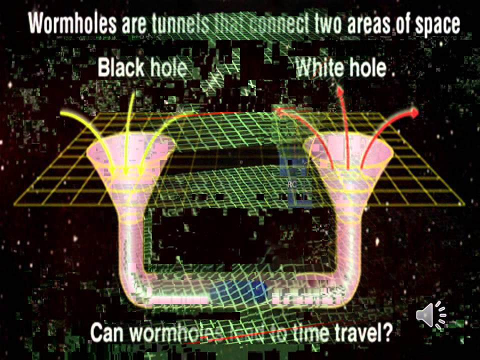WHITE HOLES VIDEO - YouTube