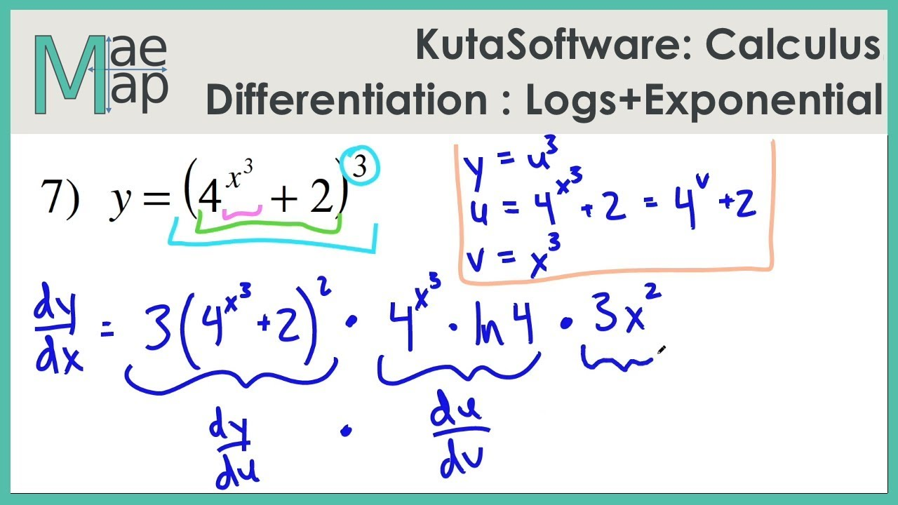 KutaSoftware: Calculus- Differentiation Logs And Exponentials