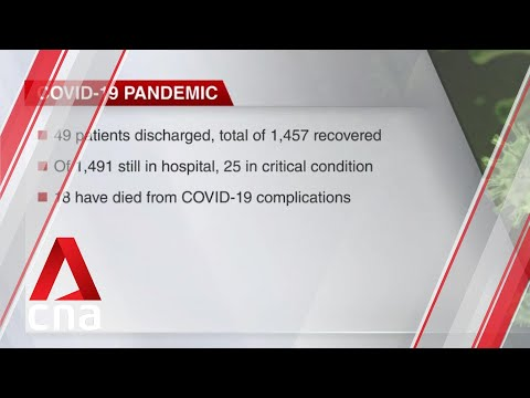 COVID-19 update, May 4: Singapore reports 573 new cases, first dorm cluster closed