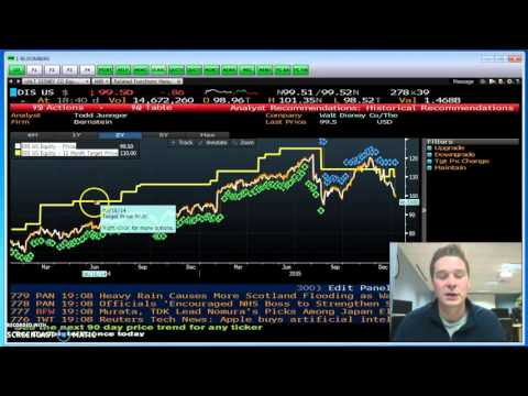 Bloomberg Terminal Stock Research: Sell Side Analyst