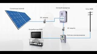 видео Ветряные электростанции для дома: устройство, принцип работы, плюсы и минусы использования