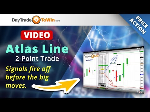 This Trading Indicator Uses Specific Entries, Profit Targets, and Stops