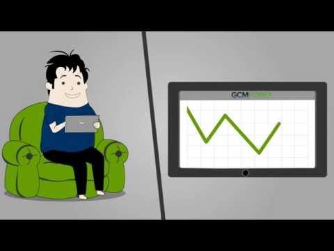 Foreks Nedir, Foreks'te Nasıl Yatırım Yapılır?