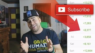 HOW TO GET Your First 1000 SUBSCRIBERS in LESS than a MONTH! Easy Tips to Grow Your YouTube Channel