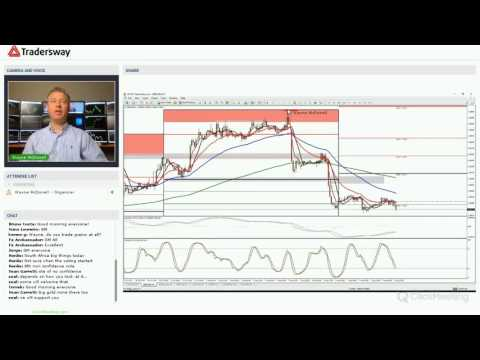 Forex Trading Strategy Webinar Video For Today: (LIVE Tuesday August 8th, 2017)