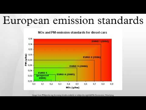 European Emission Standards