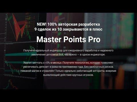 NEW! 100% авторская разработка Высокоточный Индикатор «Master Points Pro» Авторский индикатор форекс