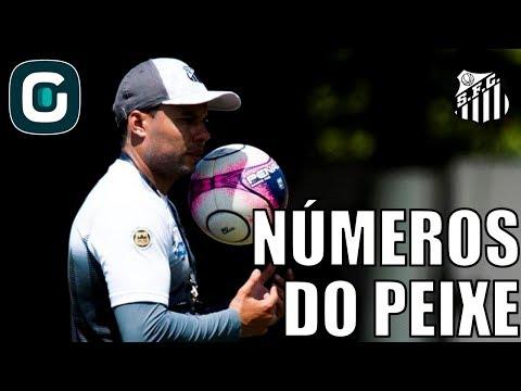 Números Do Santos No Paulistão E Gabigol E Victor Bueno- Gazeta Esportiva (09/02/18)