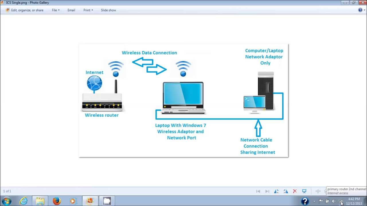 Simple Internet Connection Sharing Ics Using Windows 7 Youtube Network Cable Wiring