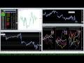 New Market Stream SPX FX strengh EURJPY GOLD GBPUSD