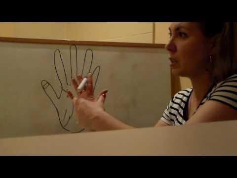 Что означают линии на руке STARFATEru