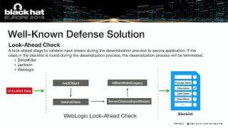 New Exploit Technique In Java Deserialization Attack