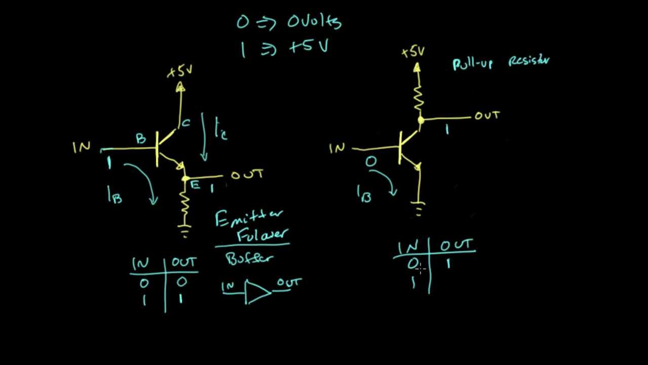 Circuit Buffer In Electronics Circuits Electronics Circuits Today