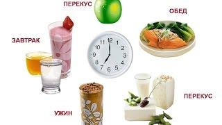 Как правильно разделить приёмы пищи в течение дня. Семинар доктора Й. Ярома