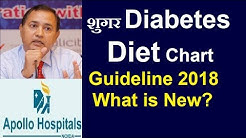 hqdefault - Pregnancy Has Which Of The Following Effects On Diabetic Women