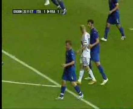 Zidane Red Card