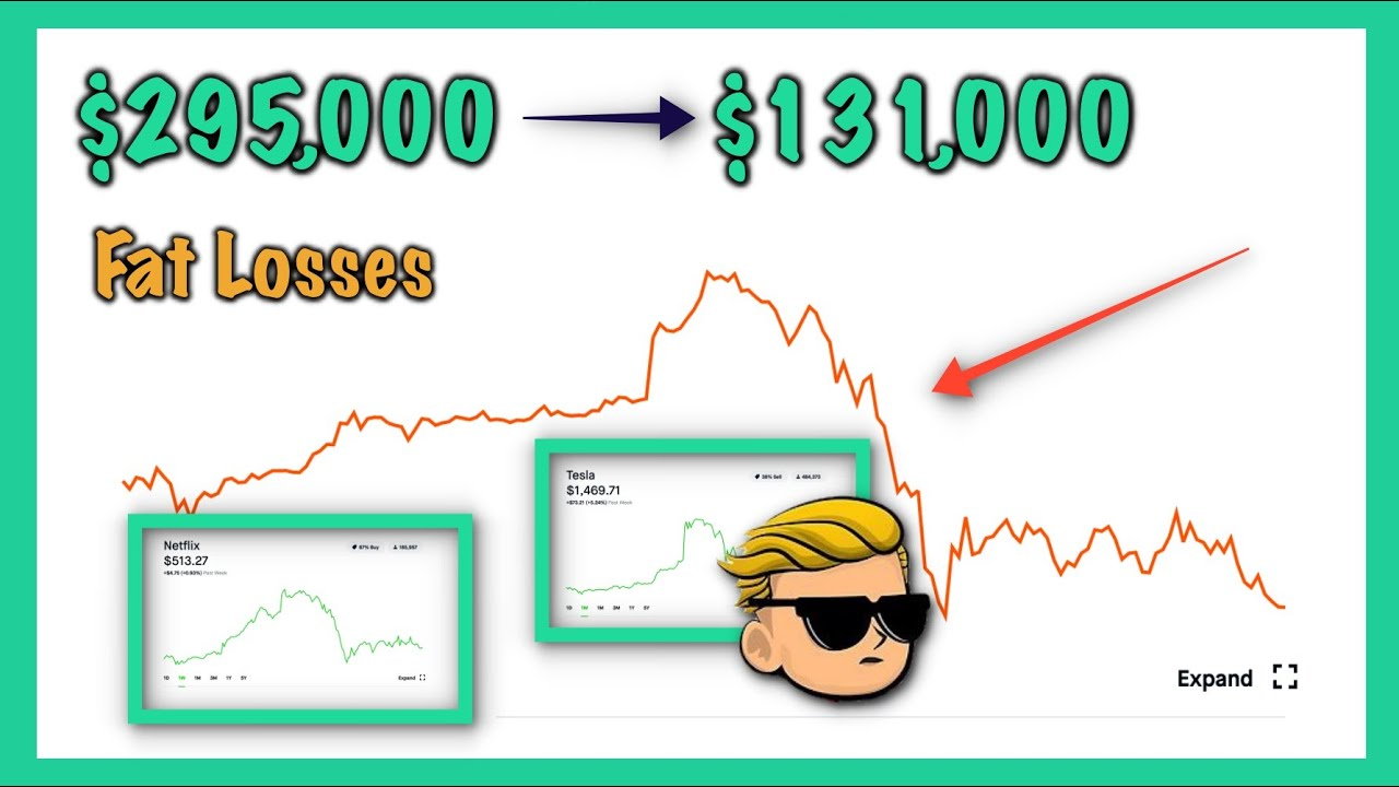 $163,000 Loss In 4 Hours - Top WallStreetBets Trades | Robinhood Investing