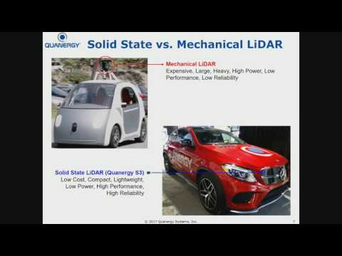 LiDAR for Autonomous Vehicles: The future of 3D Sensing and