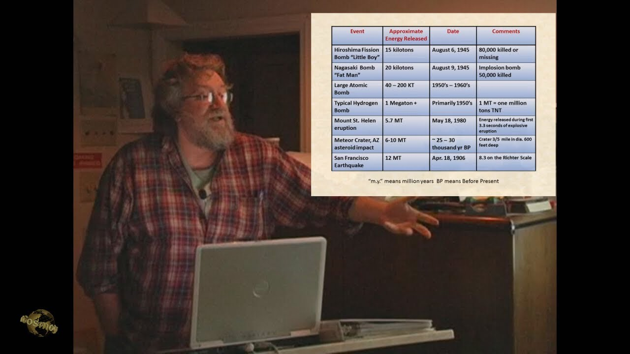 Catastrophic Energies Compared / Global Effects Dire -Cosmography101-32 1  w/ Randall Carlson '08